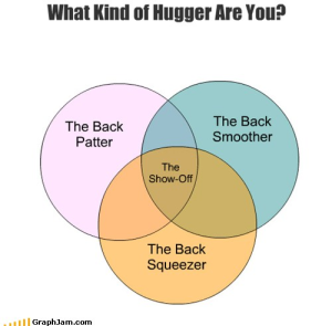 Here's a venn diagram. Those are always fun!
